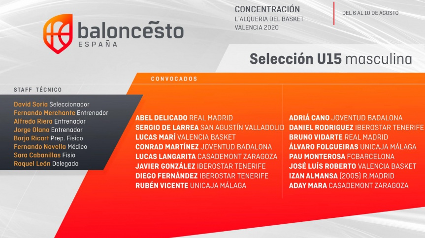 Lucas Marí and José Luis Roberto, called up with U15 Spanish national team